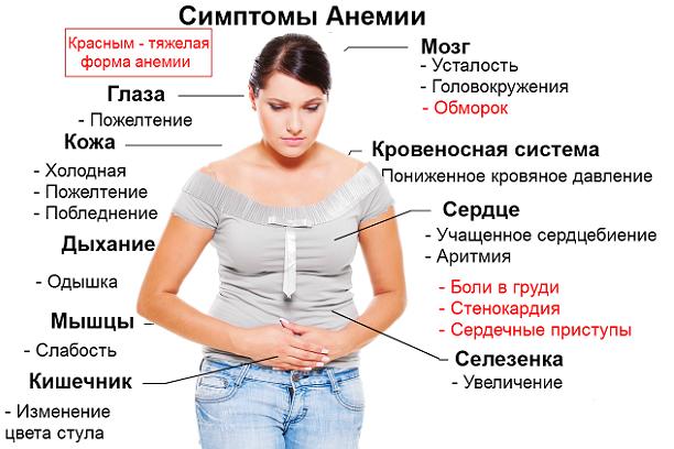 нормальный гемоглобин у женщины 60 лет